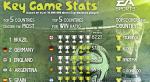Англия чаще других побеждает на ЧМ в 2014 FIFA World Cup Brazil . - Изображение 6