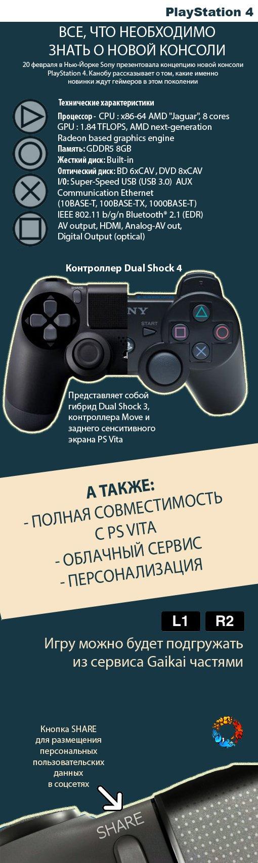 PlayStation 4. Все, что необходимо знать о новой консоли - Изображение 2