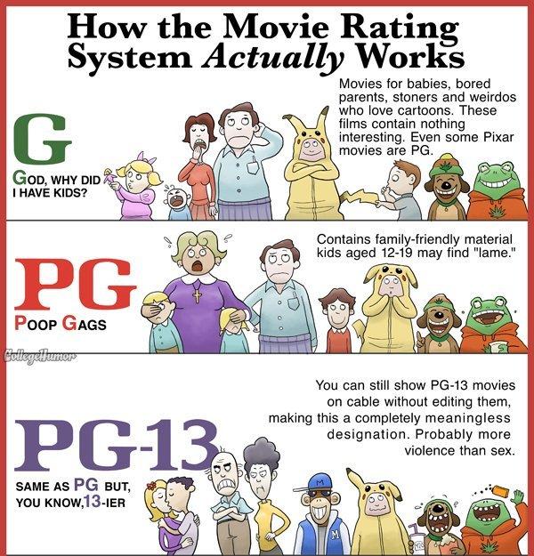 Почему возрастной рейтинг «Дэдпула» важен для киноиндустрии - Изображение 4