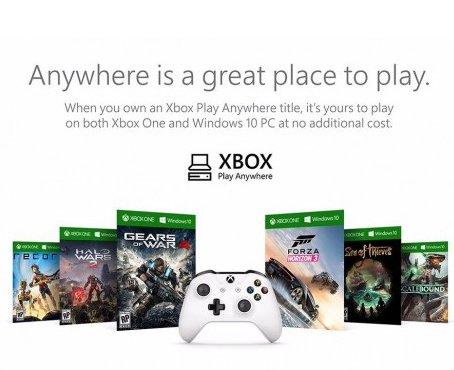 Что такое Xbox Live и зачем он нужен? - Изображение 14