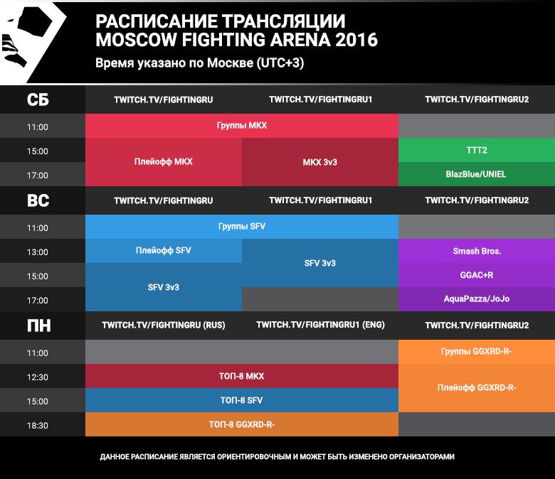 В ближайшие дни пройдет турнир Moscow Fighting Arena 2016 - Изображение 2