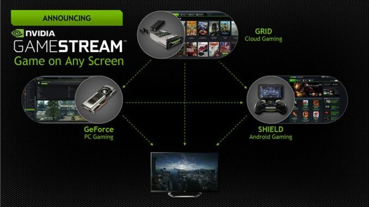 Модульный компьютер Razer  стал лучшим на CES 2014 и другие события | Канобу - Изображение 15157