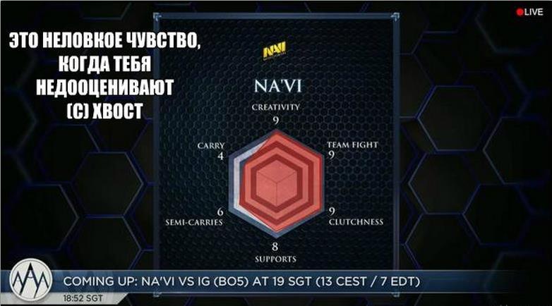 Самый недооцененный киберспортивныймем. Почему игрока NAVI поDota 2 называют «четверкой»? | Канобу - Изображение 2