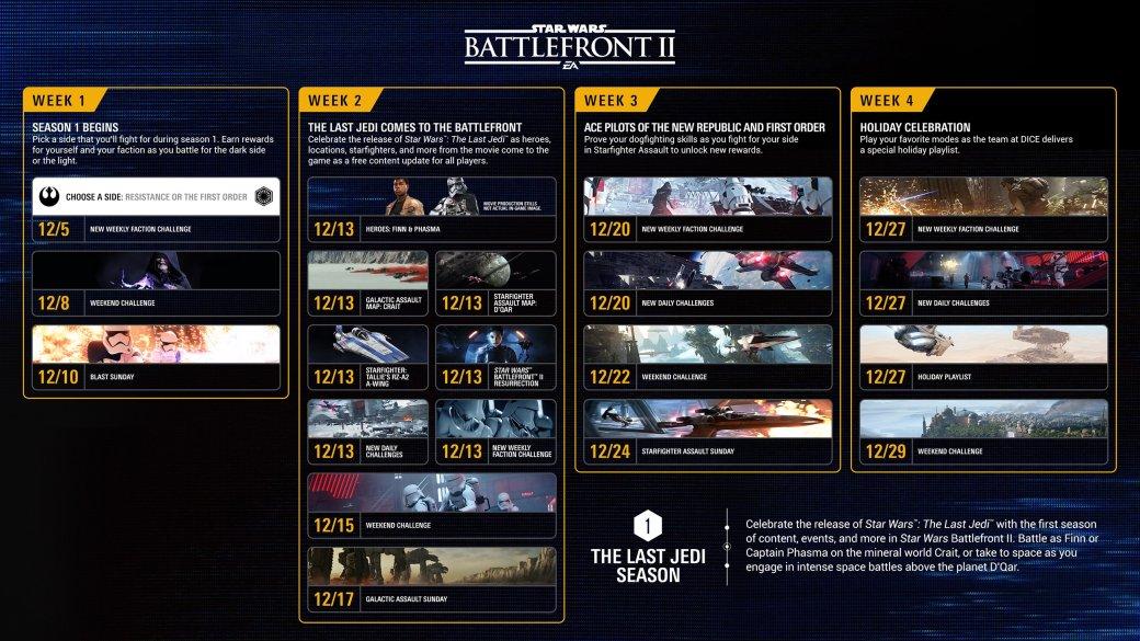 Посмотрите эффектный трейлер Battlefront II, посвященный сезону «Последних джедаев». - Изображение 2