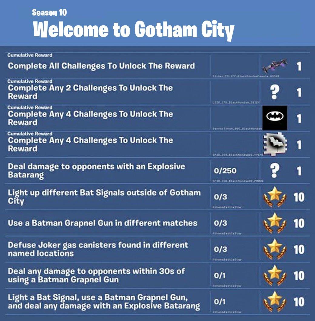 В Fortnite отмечают День Бэтмена: на карте появился Готэм, новое оружие и скины    Канобу - Изображение 3