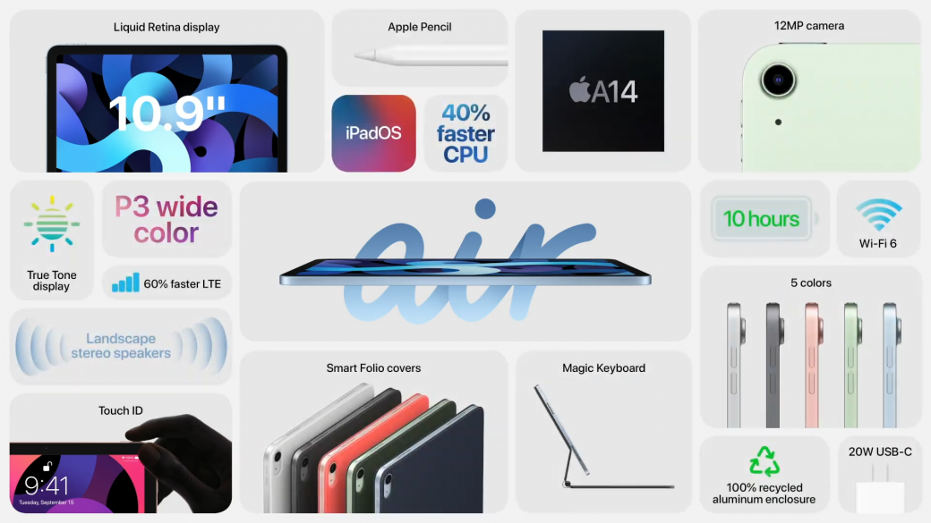 Состоялся анонс планшетов iPad (2020) иiPad Air4 | Канобу - Изображение 7413