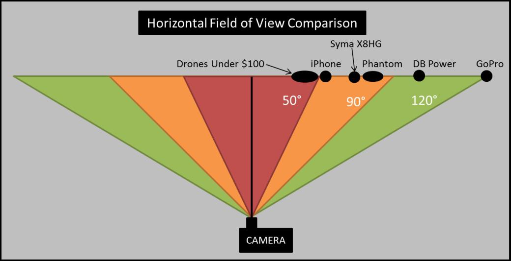 Что такое FOV, как поменять (увеличить) поле зрения и что это изменит в игре | Канобу - Изображение 2