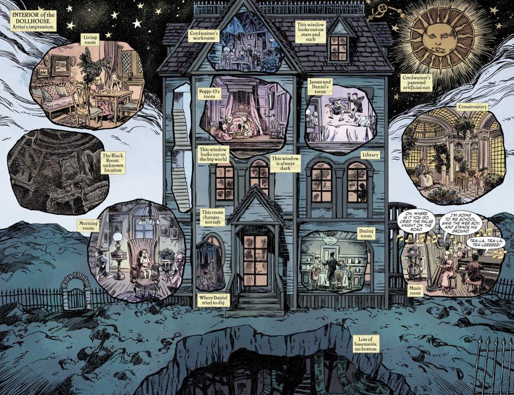 Рецензия на комиксы «The Dollhouse family» | Канобу - Изображение 3124