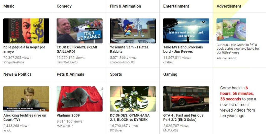 На каком сайте ежедневно обновляются видеоролики